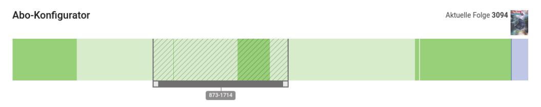Abo-Konfigurator-Balken: Der Balken ist zur visuellen Auswahl geeignet. Dort befindet sich ein frei verschiebbarer Auswahlbereich und Folgen werden nach folgendem Schema farblich markiert: Hellgrün bedeutet bereits erschienen, Dunkelgrün bedeutet bereits gekauft. Hellblau bedeutet vorbestellbar, Dunkelblau bedeutet von den vorbestellbaren Folgen bereits gekauft