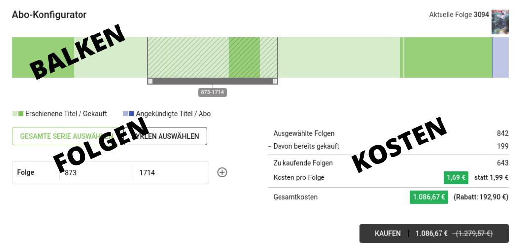 Abo-Konfigurator Aufbau: Abo-Balken oben mit frei verstellbarem Auswahlbereich. Darunter Folgen-Bereich. Hier kann die gesamte Serie, Zyklen der Serie oder ein frei definierbarer Bereich ausgewählt werden. Kostenbereich: Auflistung mit der Anzahl der ausgewählten Folgen, den davon beeits gekauften Folgen, der Anzahl der tatsächlich zu kaufenden Folgen, den Kosten pro Folge und den Gesamtkosten