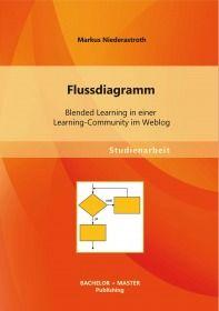 Flussdiagramm: Blended Learning in einer Learning-Community im Weblog